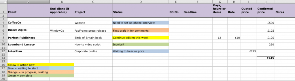 A simple project spreadsheet for freelancers - ABC Copywriting