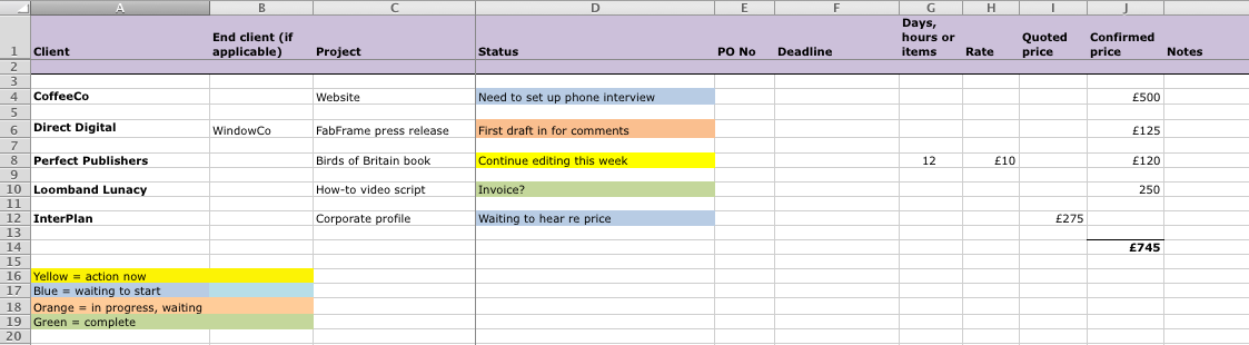 a simple project spreadsheet for freelancers abc copywriting