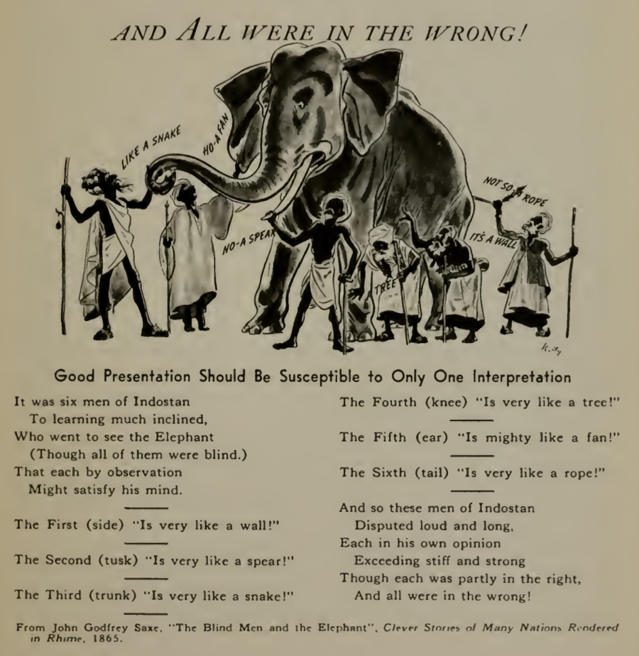the blind men and the elephant The famous story of the blind men and the elephant fails to explain the nature of truth and the reason for human disagreements.