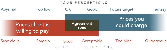 agreement-zone2